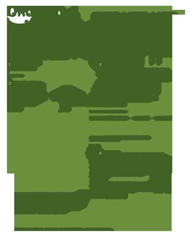Sdwireless Plan Change Dynamic Form